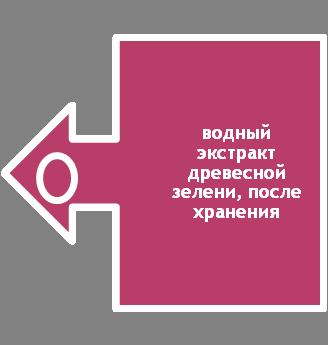 vodnyy_ekstrakt.png